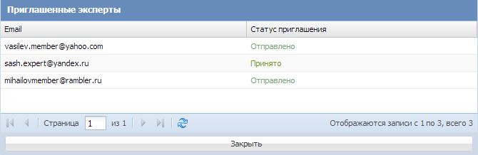 Приглашенные_эксперты.PNG